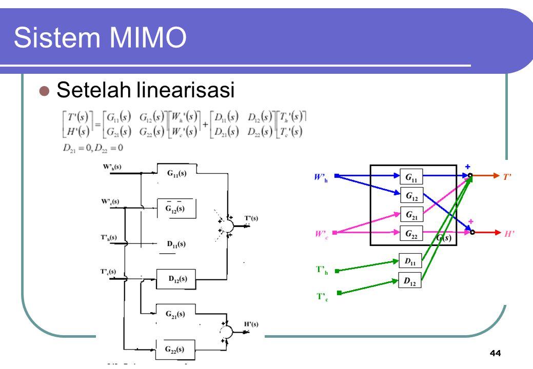 44 Sistem MIMO Setelah linearisasi