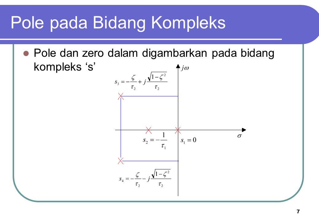 7 Pole dan zero dalam digambarkan pada bidang kompleks 's' Pole pada Bidang Kompleks