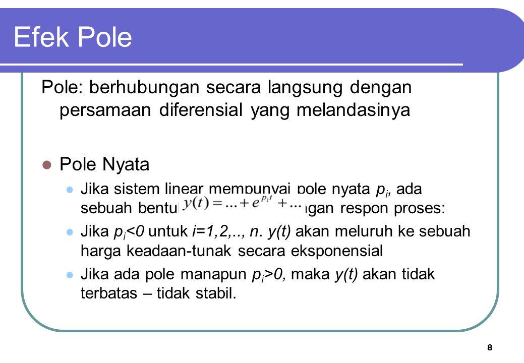 8 Pole: berhubungan secara langsung dengan persamaan diferensial yang melandasinya Pole Nyata Jika sistem linear mempunyai pole nyata p i, ada sebuah