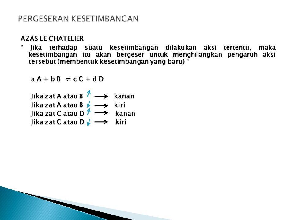 AZAS LE CHATELIER Jika terhadap suatu kesetimbangan dilakukan aksi tertentu, maka kesetimbangan itu akan bergeser untuk menghilangkan pengaruh aksi tersebut (membentuk kesetimbangan yang baru) a A + b B ⇌ c C + d D a A + b B ⇌ c C + d D Jika zat A atau B kanan Jika zat A atau B kanan Jika zat A atau B kiri Jika zat A atau B kiri Jika zat C atau D kanan Jika zat C atau D kanan Jika zat C atau D kiri Jika zat C atau D kiri