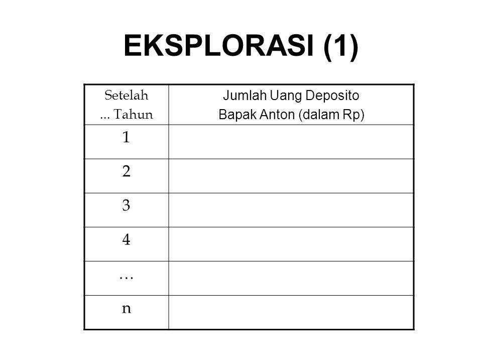 EKSPLORASI (1) Setelah... Tahun Jumlah Uang Deposito Bapak Anton (dalam Rp) 1 2 3 4 … n