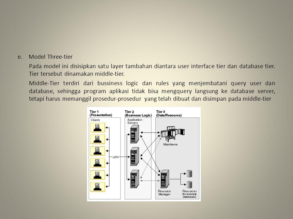 e. Model Three-tier Pada model ini disisipkan satu layer tambahan diantara user interface tier dan database tier. Tier tersebut dinamakan middle-tier.