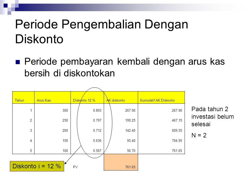 Periode Pengembalian Dengan Diskonto Periode pembayaran kembali dengan arus kas bersih di diskontokan TahunArus KasDiskonto 12 %AK diskontoKumulatif A