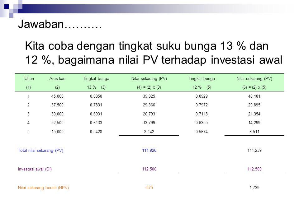 Jawaban………. Kita coba dengan tingkat suku bunga 13 % dan 12 %, bagaimana nilai PV terhadap investasi awal TahunArus kasTingkat bungaNilai sekarang (PV