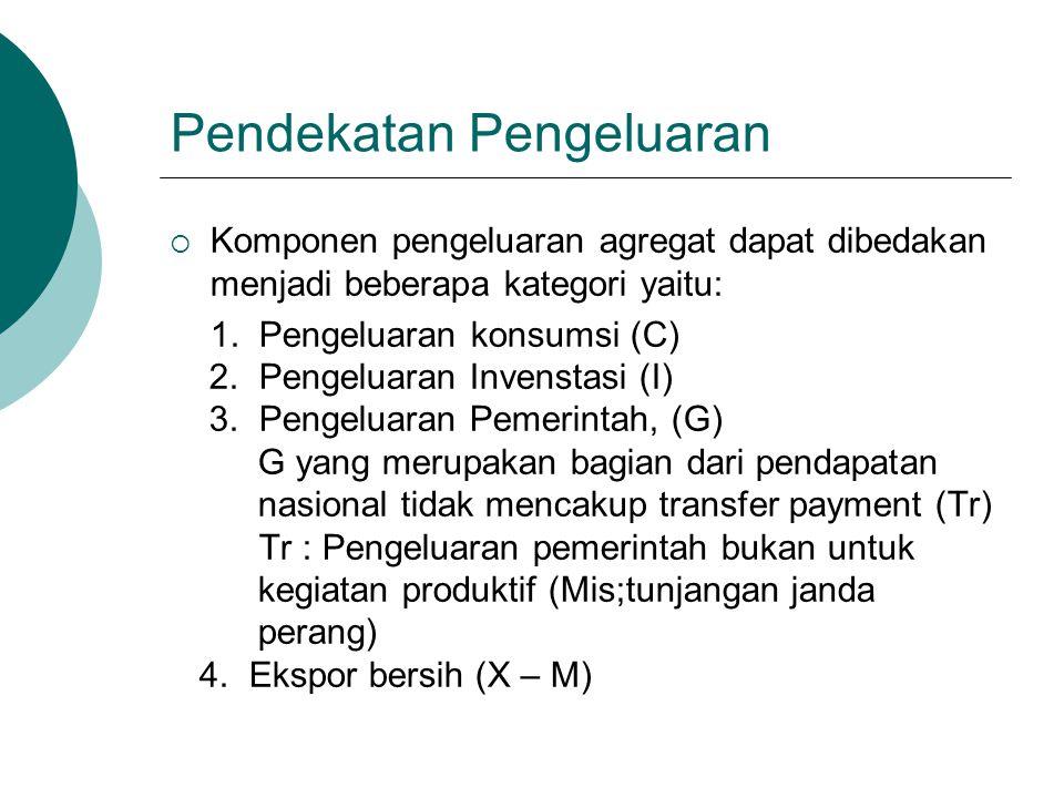 Pendekatan Pengeluaran  Komponen pengeluaran agregat dapat dibedakan menjadi beberapa kategori yaitu: 1. Pengeluaran konsumsi (C) 2. Pengeluaran Inve