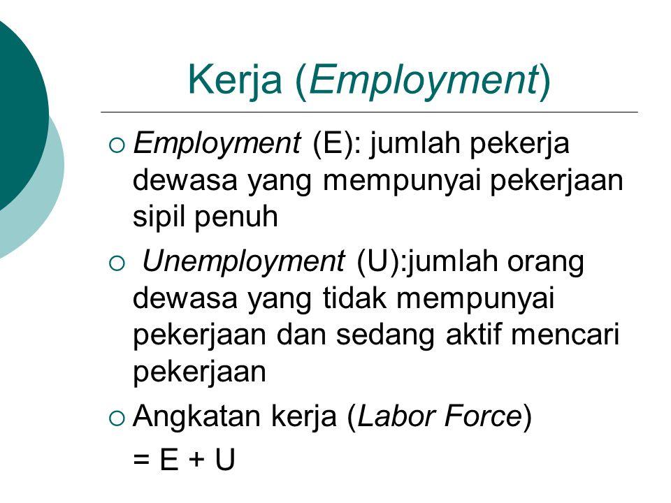 Kerja (Employment)  Employment (E): jumlah pekerja dewasa yang mempunyai pekerjaan sipil penuh  Unemployment (U):jumlah orang dewasa yang tidak memp