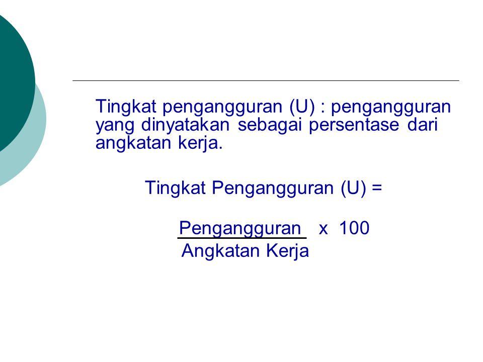 Tingkat pengangguran (U) : pengangguran yang dinyatakan sebagai persentase dari angkatan kerja. Tingkat Pengangguran (U) = Pengangguran x 100 Angkatan