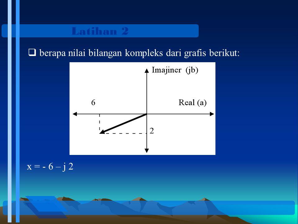 Latihan 2  berapa nilai bilangan kompleks dari grafis berikut: x = - 6 – j 2