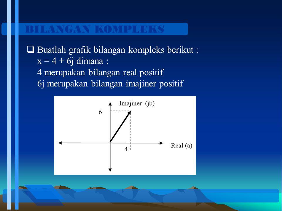 BILANGAN KOMPLEKS  Buatlah grafik bilangan kompleks berikut : x = 4 + 6j dimana : 4 merupakan bilangan real positif 6j merupakan bilangan imajiner po