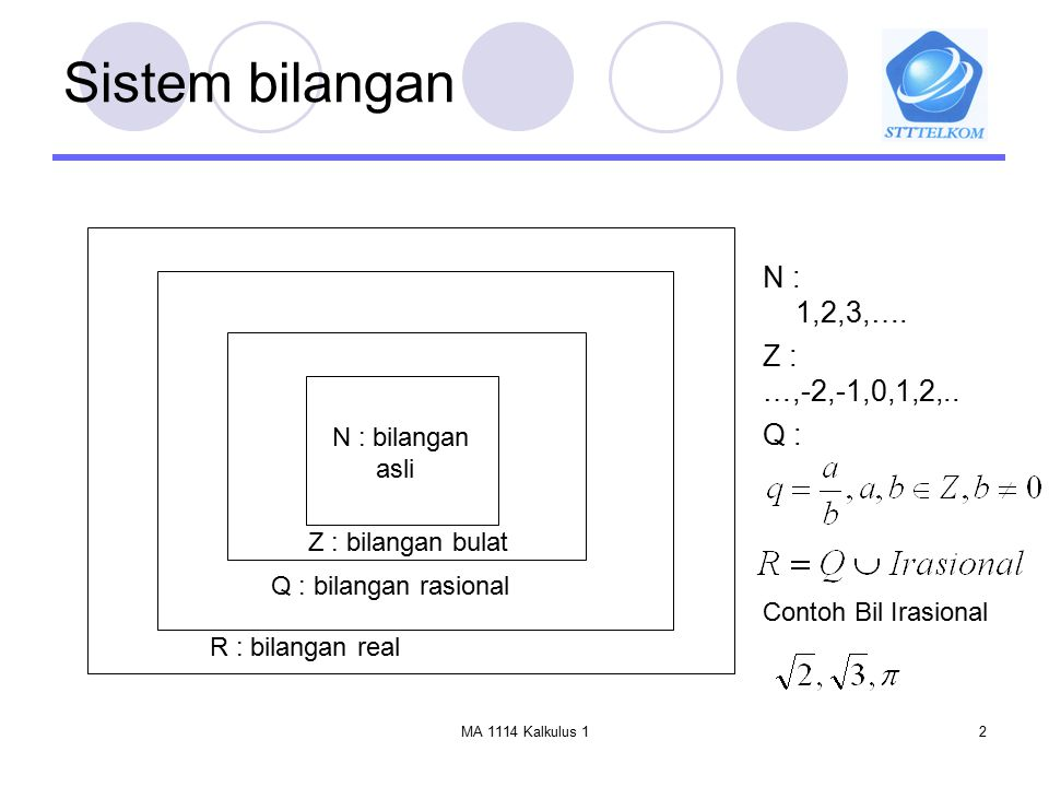 MA 1114 Kalkulus 12 Sistem bilangan N : bilangan asli Z : bilangan bulat Q : bilangan rasional R : bilangan real N : 1,2,3,…. Z : …,-2,-1,0,1,2,.. Q :