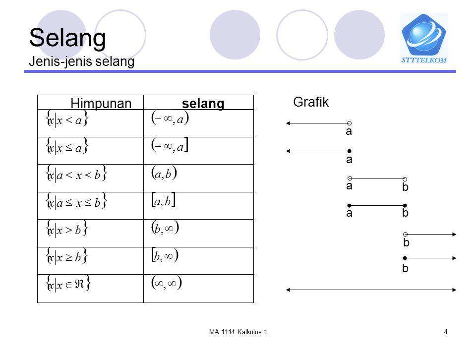 MA 1114 Kalkulus 14 Selang Himpunan selang  axx   a,   axx    a,   bxax   ba,  bxax   ba,  bxx   ,b  bxx    ,b 