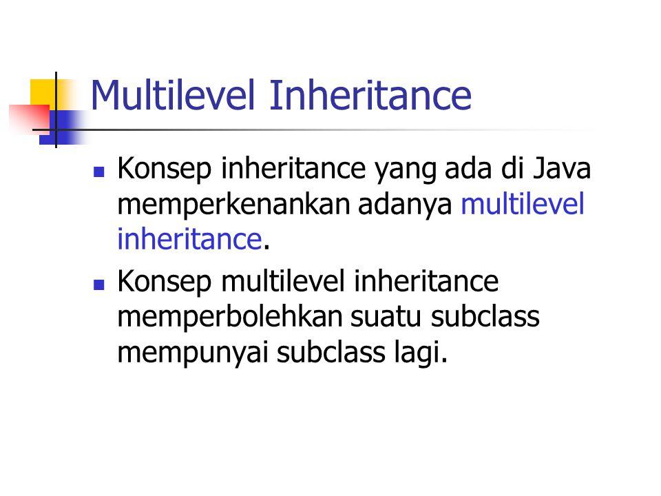 Single dan Multilevel Inheritance