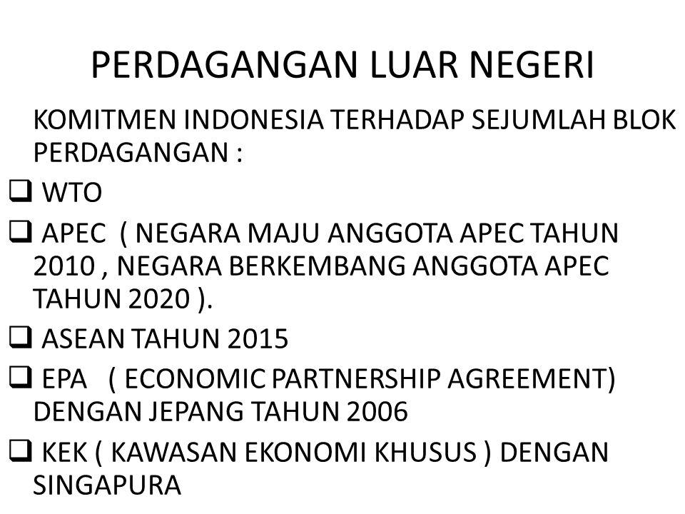 PERDAGANGAN LUAR NEGERI KOMITMEN INDONESIA TERHADAP SEJUMLAH BLOK PERDAGANGAN :  WTO  APEC ( NEGARA MAJU ANGGOTA APEC TAHUN 2010, NEGARA BERKEMBANG