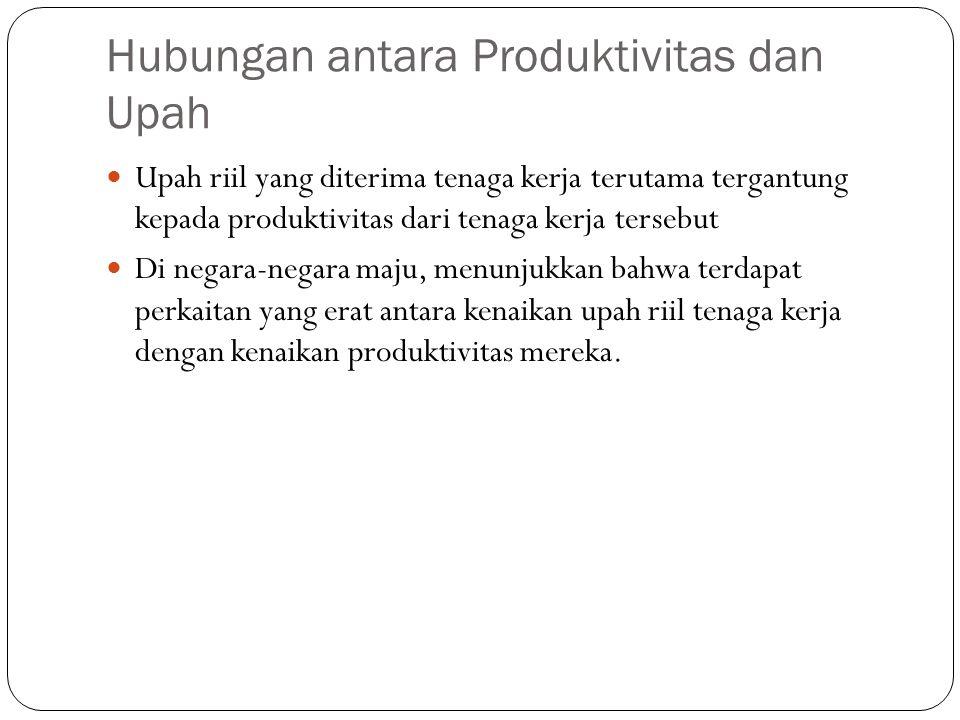 Hubungan antara Produktivitas dan Upah Upah riil yang diterima tenaga kerja terutama tergantung kepada produktivitas dari tenaga kerja tersebut Di neg