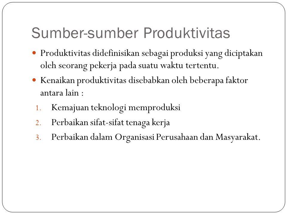 Sumber-sumber Produktivitas Produktivitas didefinisikan sebagai produksi yang diciptakan oleh seorang pekerja pada suatu waktu tertentu. Kenaikan prod