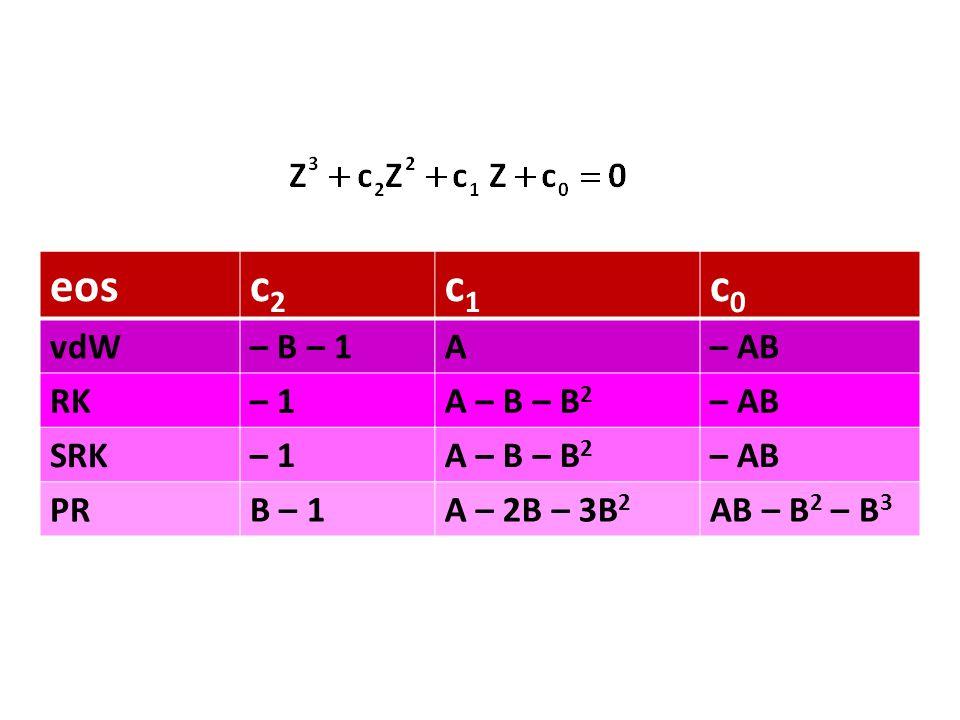 eosc2c2 c1c1 c0c0 vdW– B – 1A– AB RK– 1A – B – B 2 – AB SRK– 1A – B – B 2 – AB PRB – 1A – 2B – 3B 2 AB – B 2 – B 3