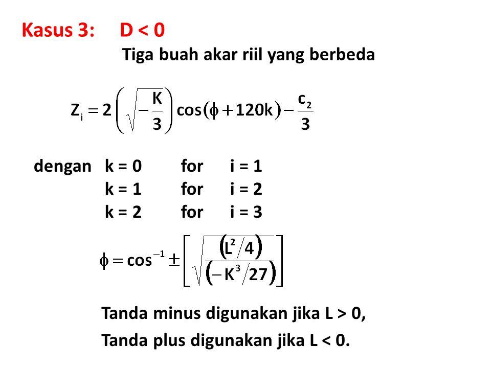 Kasus 3:D < 0 Tiga buah akar riil yang berbeda dengank = 0 for i = 1 k = 1 for i = 2 k = 2 for i = 3 Tanda minus digunakan jika L > 0, Tanda plus digunakan jika L < 0.