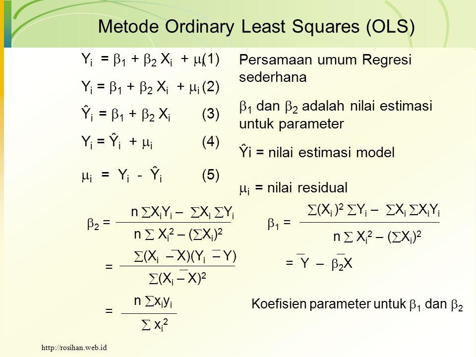 Y i =  1 +  2 X i +  i Ŷ i =  1 +  2 X i Y i = Ŷ i +  i  i = Y i - Ŷ i Persamaan umum Regresi sederhana  1 dan  2 adalah nilai estimasi untuk