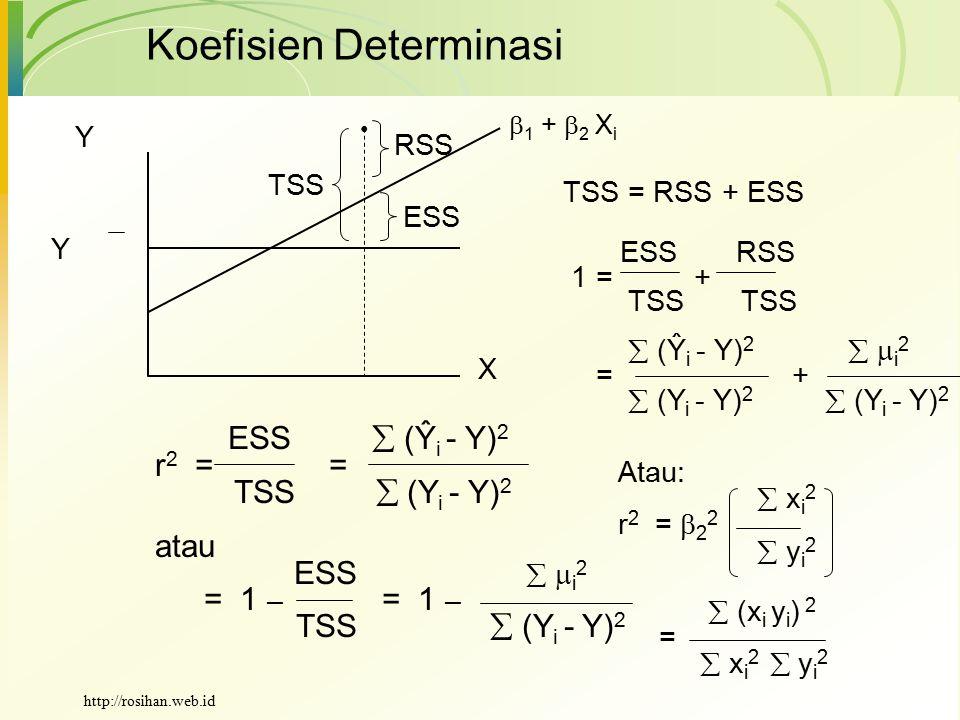 Koefisien Determinasi TSS RSS ESS TSS = RSS + ESS ESS RSS 1 = + TSS TSS  (Ŷ i - Y) 2   i 2 = +  (Y i - Y) 2  (Y i - Y) 2 ESS  (Ŷ i - Y) 2 r 2 =