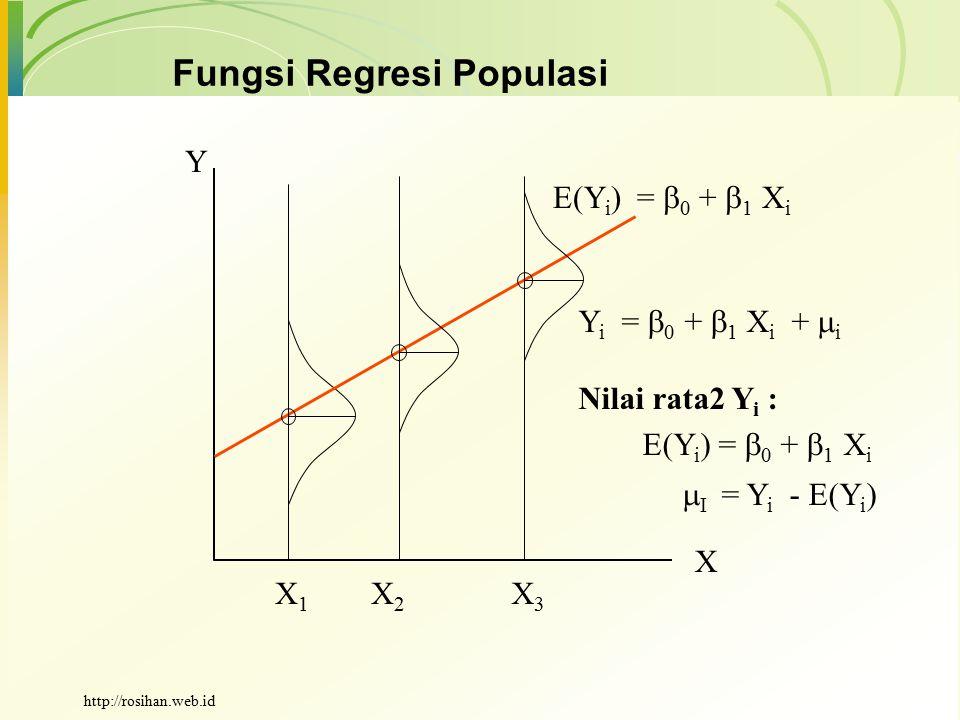 X1X1 X2X2 X3X3 Fungsi Regresi Populasi E(Y i ) =  0 +  1 X i X Y Y i =  0 +  1 X i +  i Nilai rata2 Y i : E(Y i ) =  0 +  1 X i  I = Y i - E(Y