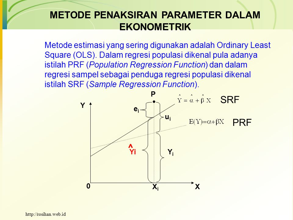 METODE PENAKSIRAN PARAMETER DALAM EKONOMETRIK Metode estimasi yang sering digunakan adalah Ordinary Least Square (OLS). Dalam regresi populasi dikenal