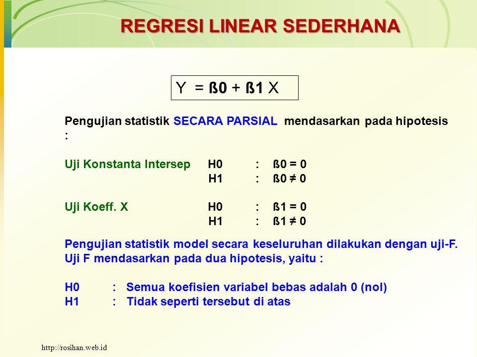 Pengujian statistik SECARA PARSIAL mendasarkan pada hipotesis : Uji Konstanta IntersepH0 : ß0 = 0 H1: ß0 ≠ 0 Uji Koeff. X H0 : ß1 = 0 H1: ß1 ≠ 0 REGRE