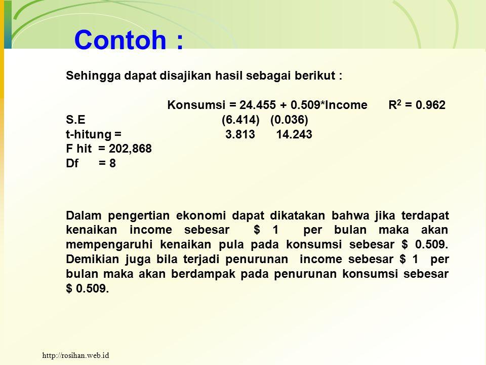 Sehingga dapat disajikan hasil sebagai berikut : Konsumsi = 24.455 + 0.509*Income R 2 = 0.962 S.E (6.414) (0.036) t-hitung = 3.813 14.243 F hit = 202,