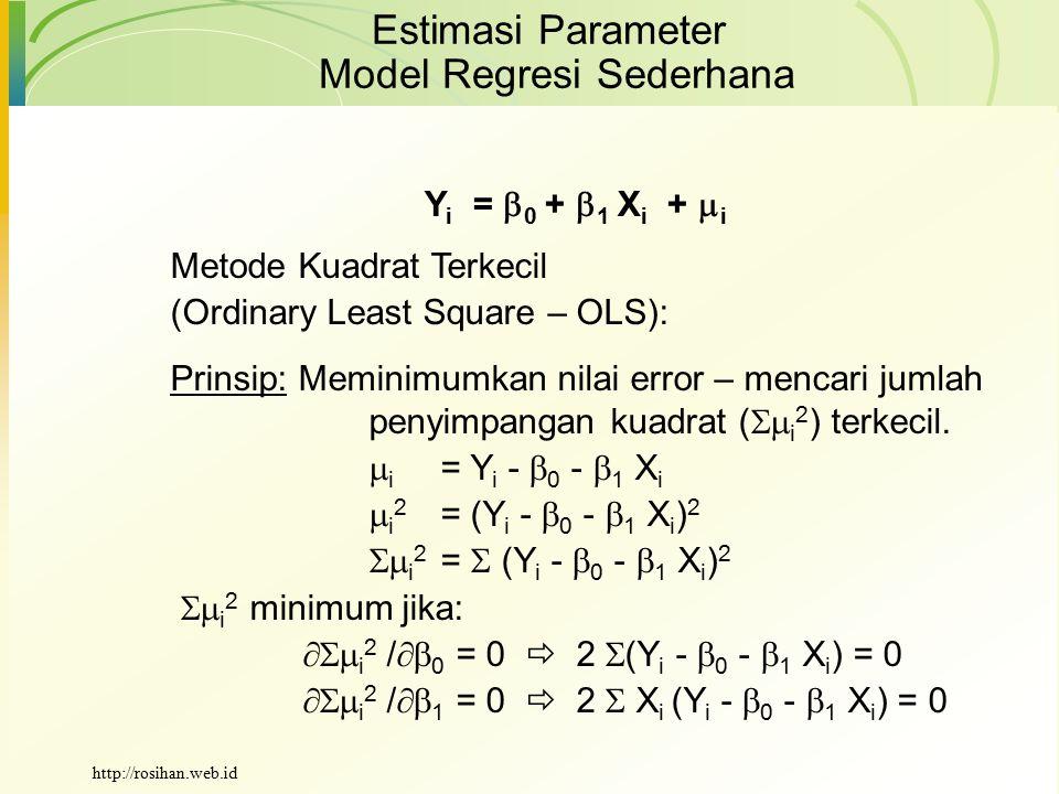 Estimasi Parameter Model Regresi Sederhana Y i =  0 +  1 X i +  i Metode Kuadrat Terkecil (Ordinary Least Square – OLS): Prinsip: Meminimumkan nila