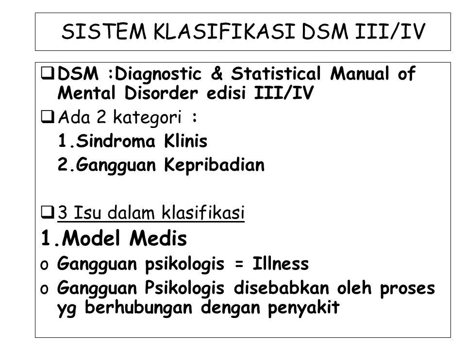 SISTEM KLASIFIKASI DSM III/IV  DSM :Diagnostic & Statistical Manual of Mental Disorder edisi III/IV  Ada 2 kategori : 1.Sindroma Klinis 2.Gangguan K