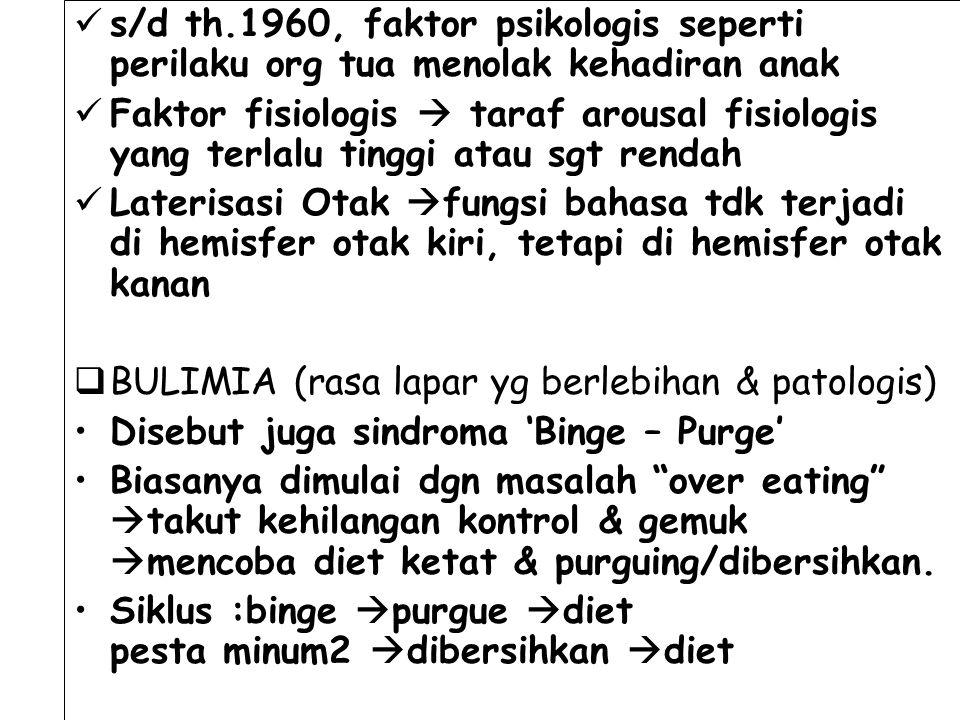 s/d th.1960, faktor psikologis seperti perilaku org tua menolak kehadiran anak Faktor fisiologis  taraf arousal fisiologis yang terlalu tinggi atau s