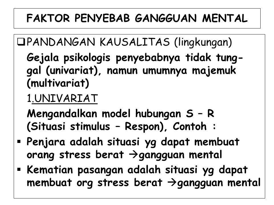 FAKTOR PENYEBAB GANGGUAN MENTAL  PANDANGAN KAUSALITAS (lingkungan) Gejala psikologis penyebabnya tidak tung- gal (univariat), namun umumnya majemuk (