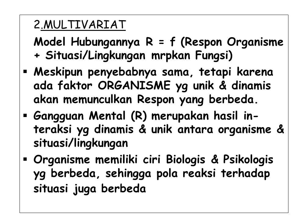 2.MULTIVARIAT Model Hubungannya R = f (Respon Organisme + Situasi/Lingkungan mrpkan Fungsi)  Meskipun penyebabnya sama, tetapi karena ada faktor ORGA