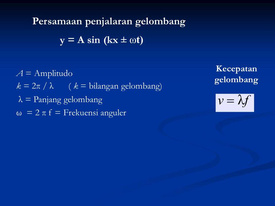 Contoh Soal Sebuah gelombang transversal memiliki periode 4 detik.