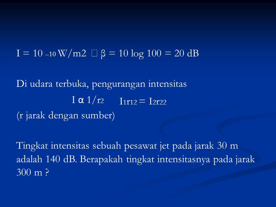 f  f  v  v o  v m v s Efek Doppler Fenomena Frekuensi (f') yang didengar berbeda dengan frekuensi sumber (f) ketika sumber dan atau pendengar bergerak Tanda atas ketika mendekat dan tanda bawah ketika menjauh v o = kecepatan pendengar v s = kecepatan sumber v = kecepatan bunyi (=340 m/s)