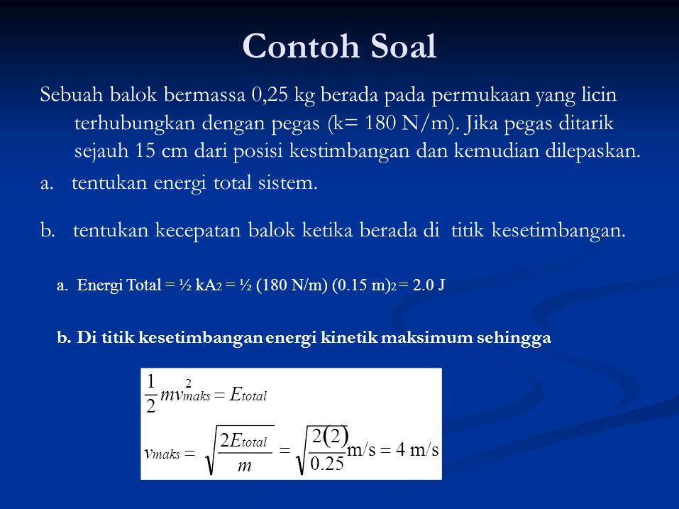 Persamaan Gerak Harmonik Sederhana ω = kecepatan angular (rad/s) ω= 2πf = 2 π T v max ( ω t   A ω a  −  A ω 2 cos x  A cos  ω t  v  −  A ω sin  ω t 