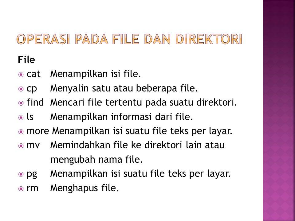 File  cat Menampilkan isi file.  cp Menyalin satu atau beberapa file.  find Mencari file tertentu pada suatu direktori.  ls Menampilkan informasi