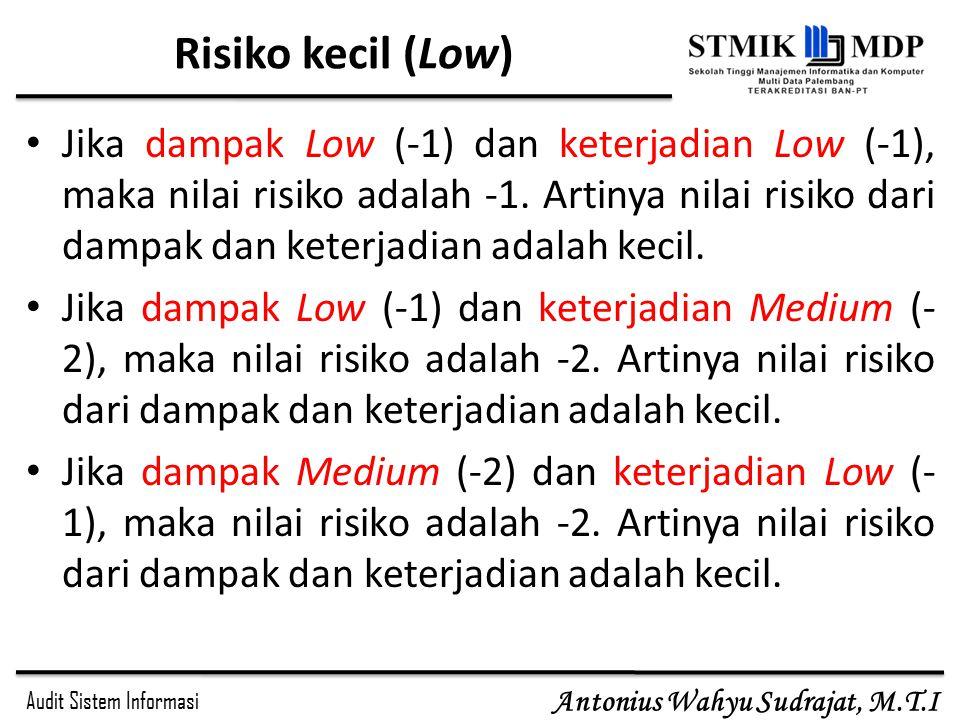 Audit Sistem Informasi Antonius Wahyu Sudrajat, M.T.I Risiko kecil (Low) Jika dampak Low (-1) dan keterjadian Low (-1), maka nilai risiko adalah -1.