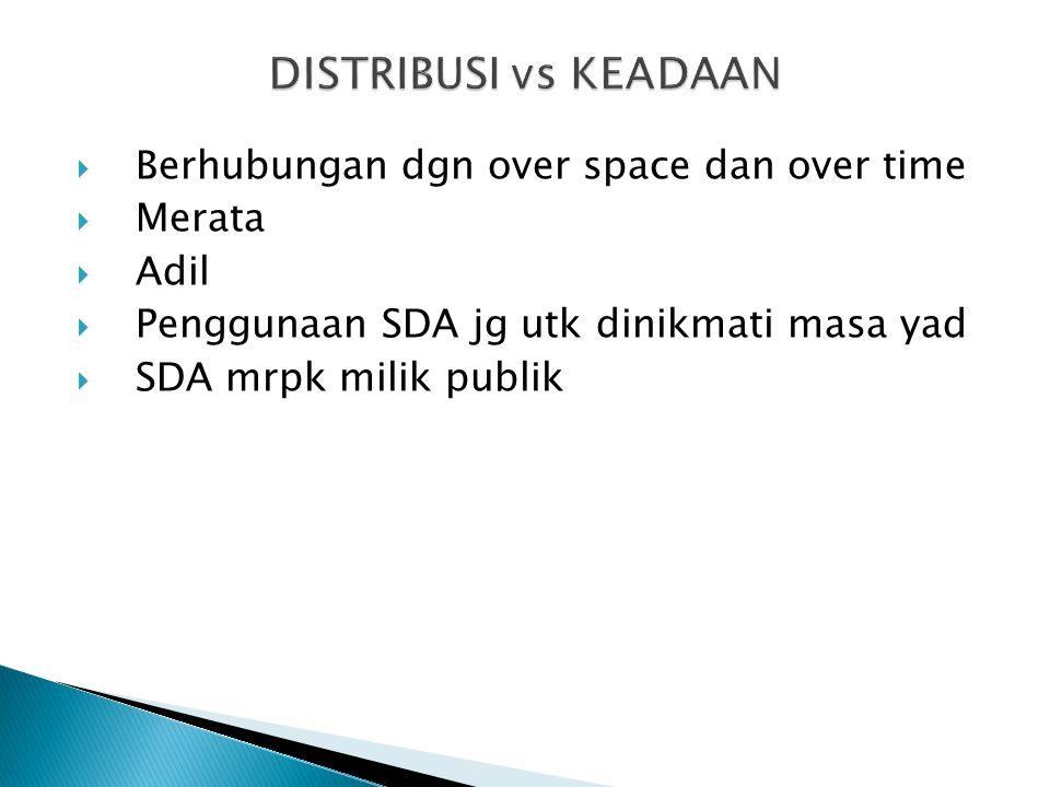  Berhubungan dgn over space dan over time  Merata  Adil  Penggunaan SDA jg utk dinikmati masa yad  SDA mrpk milik publik