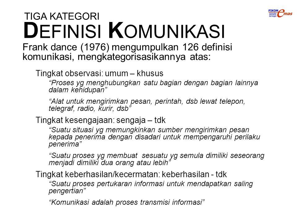 D EFINISI K OMUNIKASI Frank dance (1976) mengumpulkan 126 definisi komunikasi, mengkategorisasikannya atas: Tingkat observasi: umum – khusus Proses yg menghubungkan satu bagian dengan bagian lainnya dalam kehidupan Alat untuk mengirimkan pesan, perintah, dsb lewat telepon, telegraf, radio, kurir, dsb Tingkat kesengajaan: sengaja – tdk Suatu situasi yg memungkinkan sumber mengirimkan pesan kepada penerima dengan disadari untuk mempengaruhi perilaku penerima Suatu proses yg membuat sesuatu yg semula dimiliki seseorang menjadi dimiliki dua orang atau lebih Tingkat keberhasilan/kecermatan: keberhasilan - tdk Suatu proses pertukaran informasi untuk mendapatkan saling pengertian Komunikasi adalah proses transmisi informasi TIGA KATEGORI