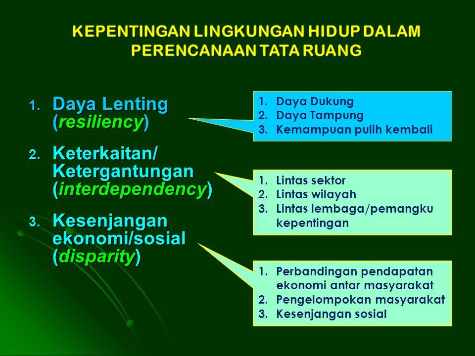 1. Daya Lenting (resiliency) 2. Keterkaitan/ Ketergantungan (interdependency) 3. Kesenjangan ekonomi/sosial (disparity) 1.Daya Dukung 2.Daya Tampung 3