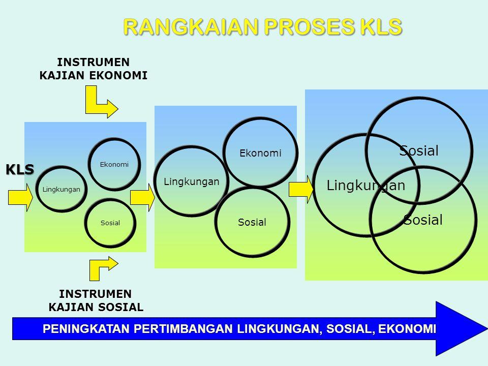 Lingkungan Sosial Ekonomi Lingkungan Sosial Ekonomi Lingkungan Sosial KLS INSTRUMEN KAJIAN SOSIAL INSTRUMEN KAJIAN EKONOMI PENINGKATAN PERTIMBANGAN LI