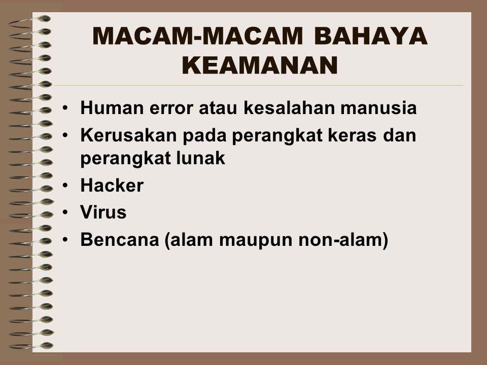 MACAM-MACAM BAHAYA KEAMANAN Human error atau kesalahan manusia Kerusakan pada perangkat keras dan perangkat lunak Hacker Virus Bencana (alam maupun non-alam)