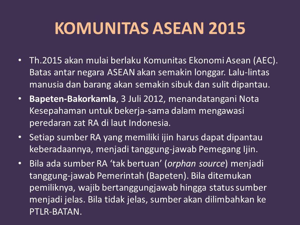 KOMUNITAS ASEAN 2015 Th.2015 akan mulai berlaku Komunitas Ekonomi Asean (AEC). Batas antar negara ASEAN akan semakin longgar. Lalu-lintas manusia dan