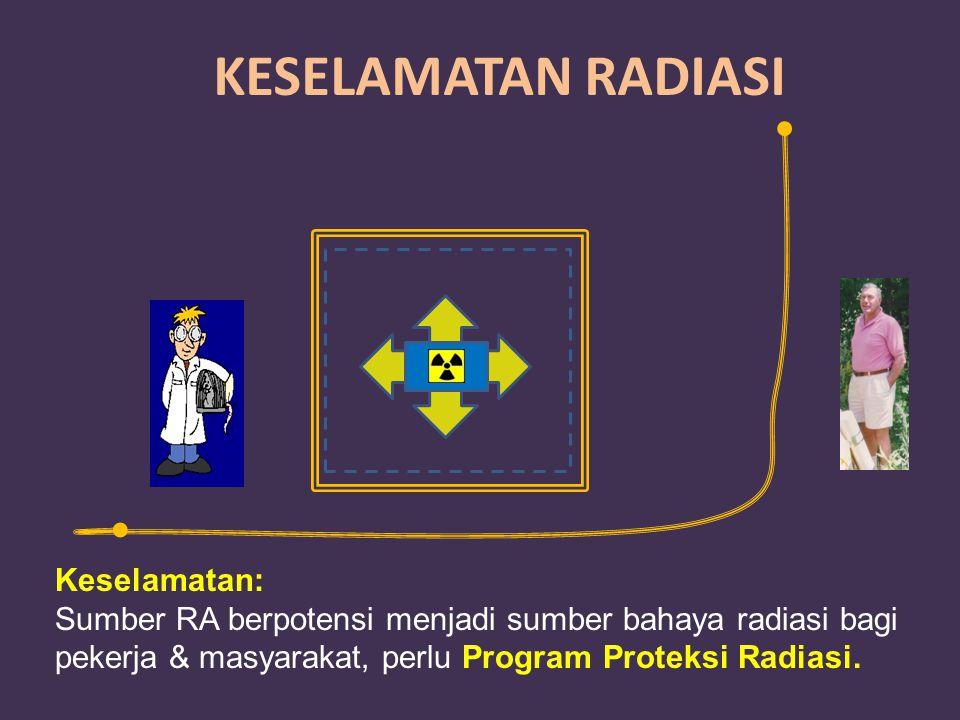 KESELAMATAN RADIASI Keselamatan: Sumber RA berpotensi menjadi sumber bahaya radiasi bagi pekerja & masyarakat, perlu Program Proteksi Radiasi.