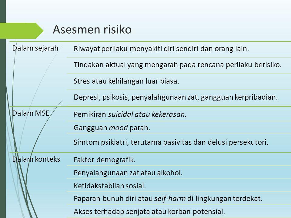 Asesmen risiko Dalam sejarah Riwayat perilaku menyakiti diri sendiri dan orang lain. Tindakan aktual yang mengarah pada rencana perilaku berisiko. Str