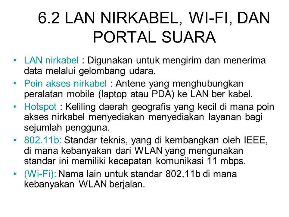 LAN nirkabel : Digunakan untuk mengirim dan menerima data melalui gelombang udara.