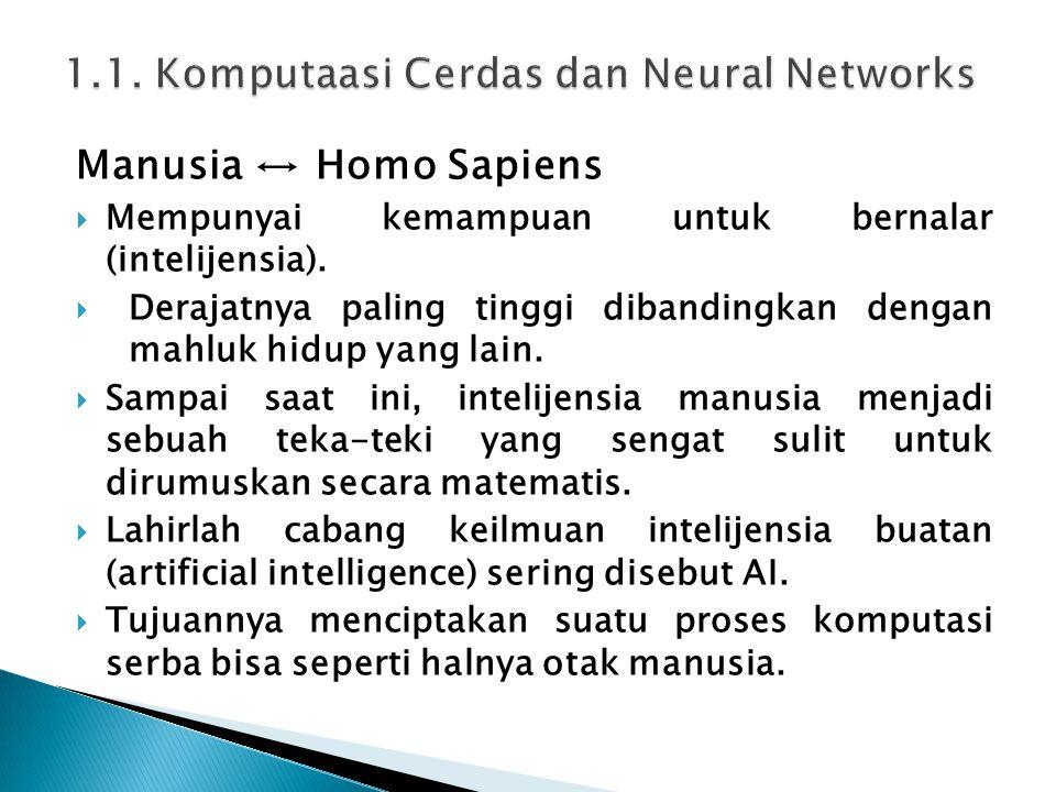 Manusia ↔ Homo Sapiens  Mempunyai kemampuan untuk bernalar (intelijensia).