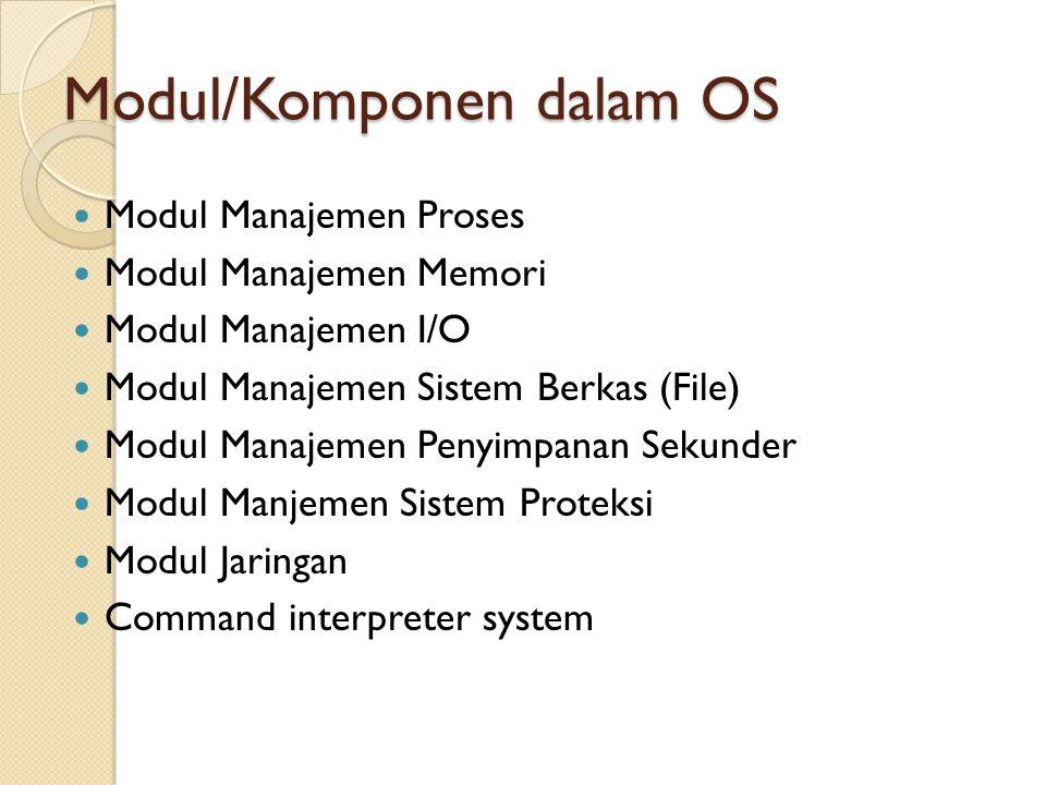 Modul/Komponen dalam OS Modul Manajemen Proses Modul Manajemen Memori Modul Manajemen I/O Modul Manajemen Sistem Berkas (File) Modul Manajemen Penyimpanan Sekunder Modul Manjemen Sistem Proteksi Modul Jaringan Command interpreter system