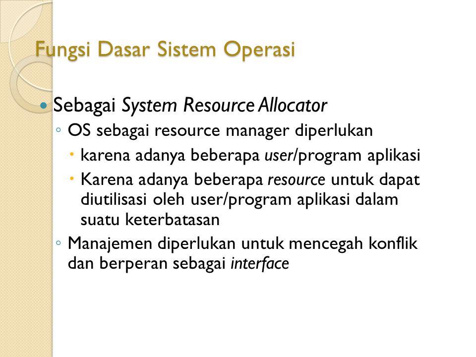 Fungsi Dasar Sistem Operasi Sebagai System Resource Allocator ◦ OS sebagai resource manager diperlukan  karena adanya beberapa user/program aplikasi