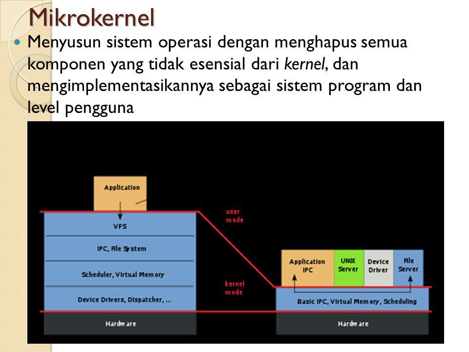 Exokernel ◦ Kernel yang hampir tidak menyediakan sama sekali abstraksi hardware, tapi ia menyediakan sekumpulan library yang menyediakan fungsi- fungsi akses ke perangkat keras secara langsung.